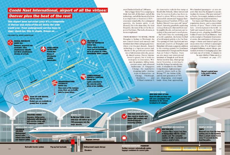 Infografia sobre un aeropuerto de Jonh Grimwade